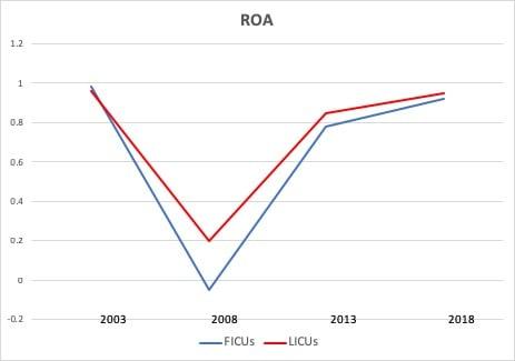 CUCollab LICU ROA 4-3-19