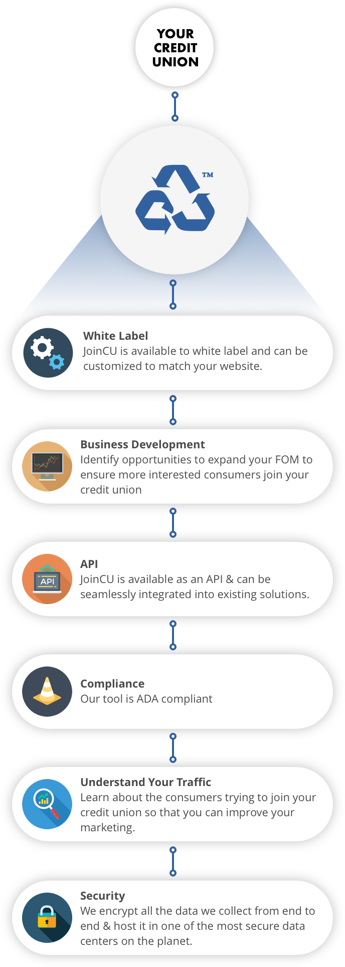 API-mobile-graphic