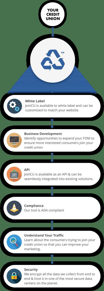 API-mobile-graphic