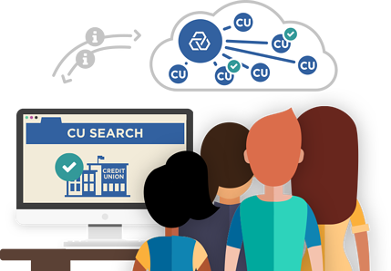 Potential Credit Union Members Using JoinCU