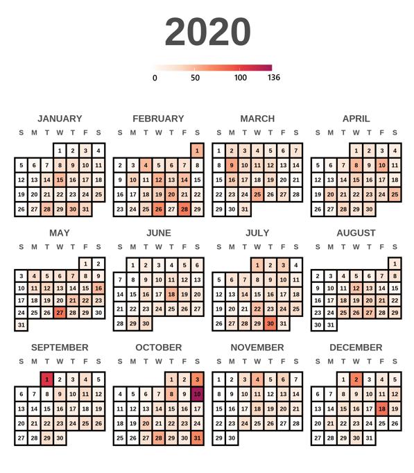 heat_calendar_2020_edit