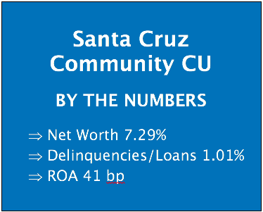 Santa Cruz Community CU CEO Beth Carr